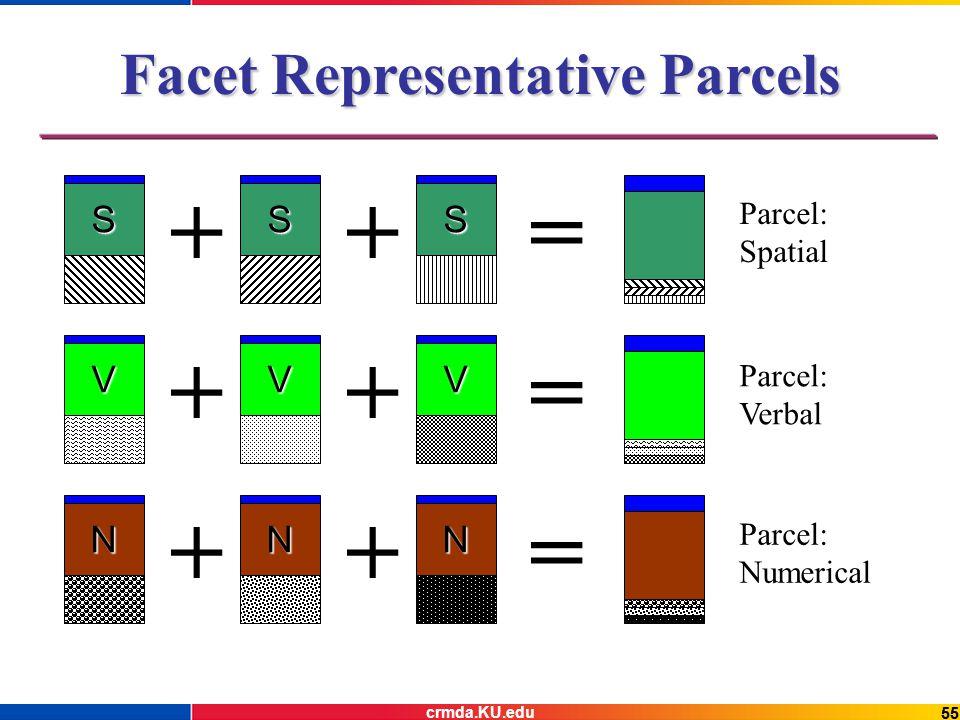 55 Facet Representative Parcels SS += S + VV += V + NN += N + Parcel: Spatial Parcel: Verbal Parcel: Numerical crmda.KU.edu