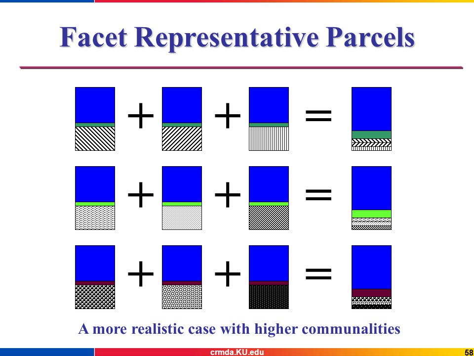 58 Facet Representative Parcels +=+ +=+ +=+ A more realistic case with higher communalities crmda.KU.edu