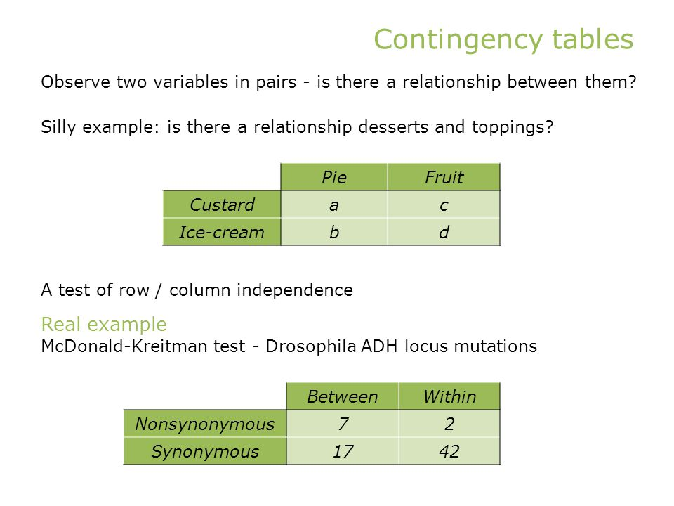 Contingency tables PieFruit Custardac Ice-creambd Observe two variables in pairs - is there a relationship between them.