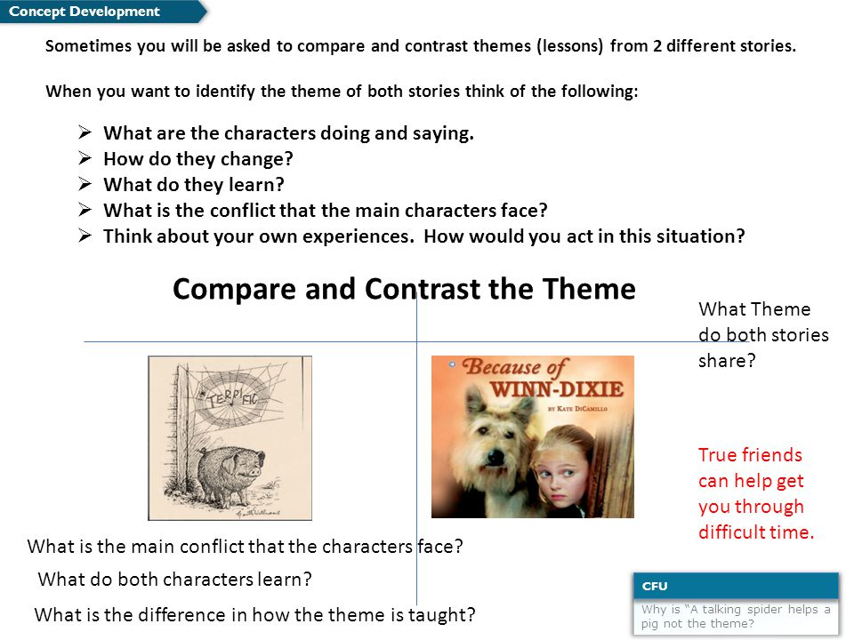 "Concept Development Why is ""A talking spider helps a pig not the theme? CFU Sometimes you will be asked to compare and contrast themes (lessons) from"