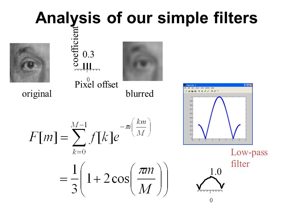 Analysis of our simple filters 0 Pixel offset coefficient original 0.3 blurred Low-pass filter 0 1.0