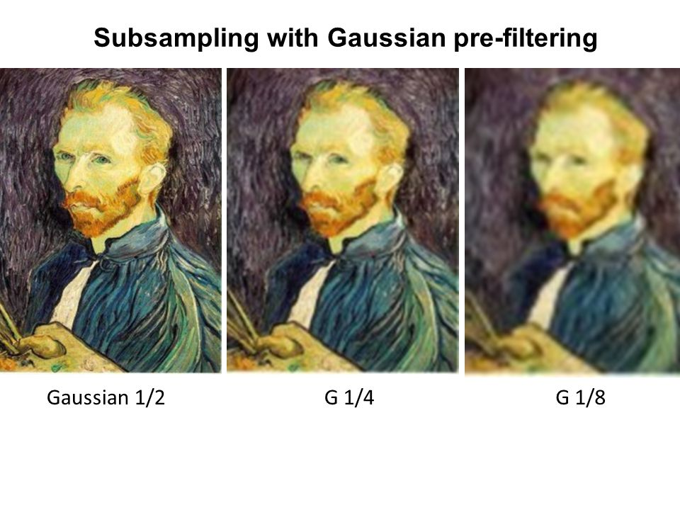 Subsampling with Gaussian pre-filtering G 1/4G 1/8Gaussian 1/2