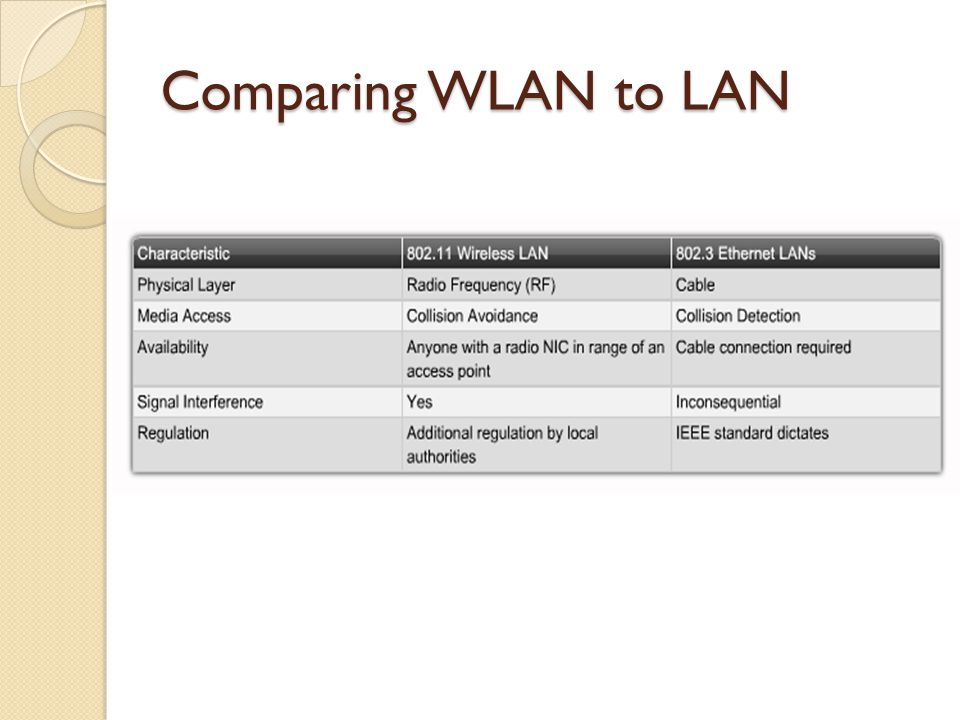 Comparing WLAN to LAN