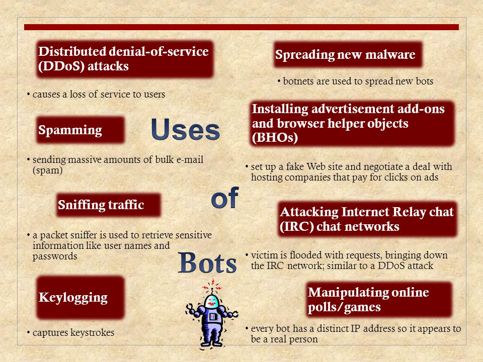 Distributed denial-of-service (DDoS) attacks causes a loss of service to users Spamming sending massive amounts of bulk e-mail (spam) Sniffing traffic