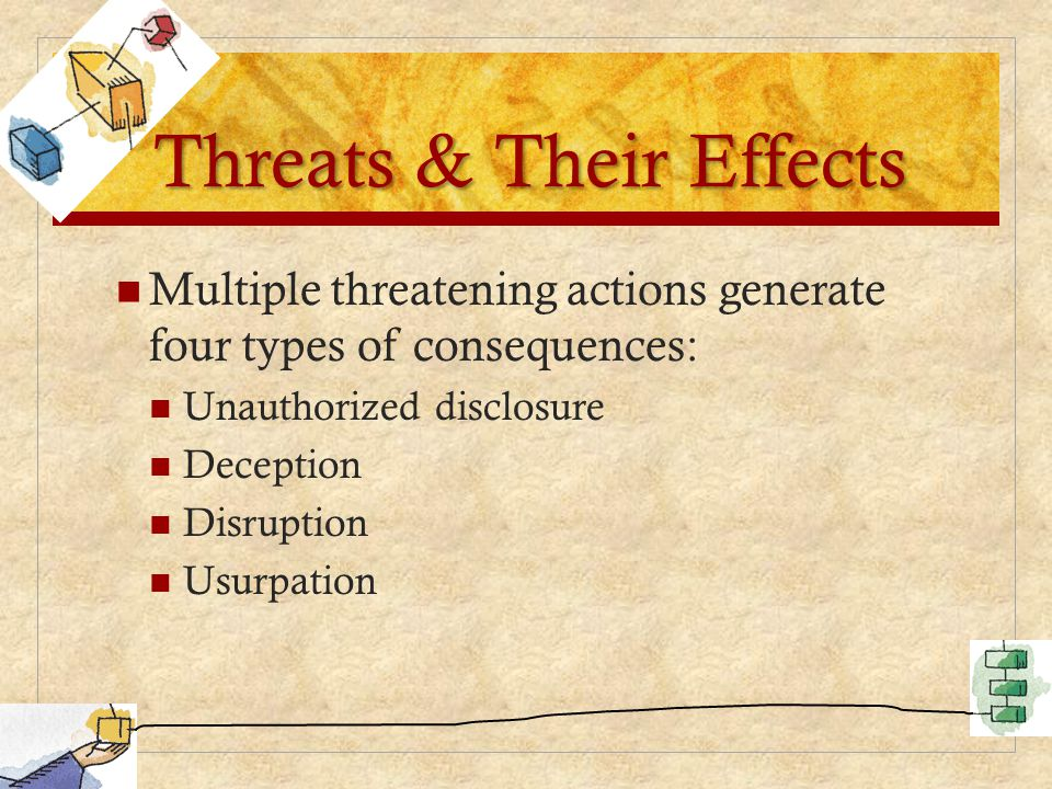 Threats & Their Effects Multiple threatening actions generate four types of consequences: Unauthorized disclosure Deception Disruption Usurpation