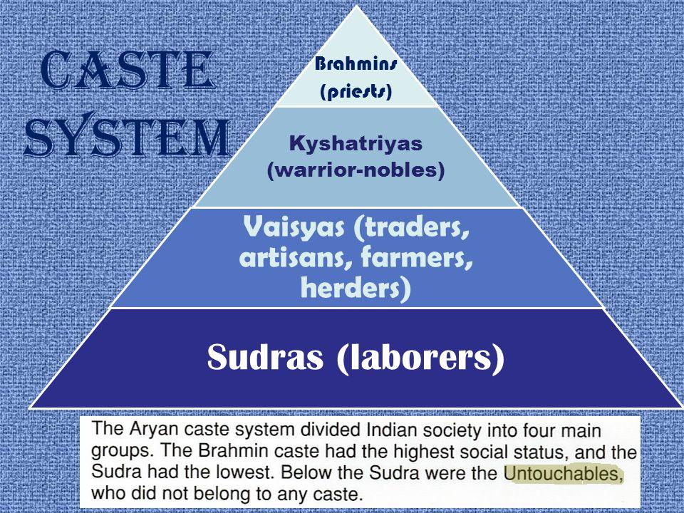 Caste System Brahmins (priests) Kyshatriyas (warrior-nobles) Vaisyas (traders, artisans, farmers, herders) Sudras (laborers)