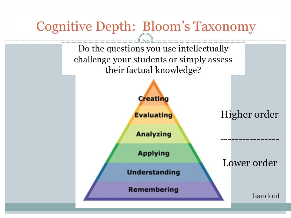 Cognitive Depth: Bloom's Taxonomy 55 Do the questions you use intellectually challenge your students or simply assess their factual knowledge? Higher