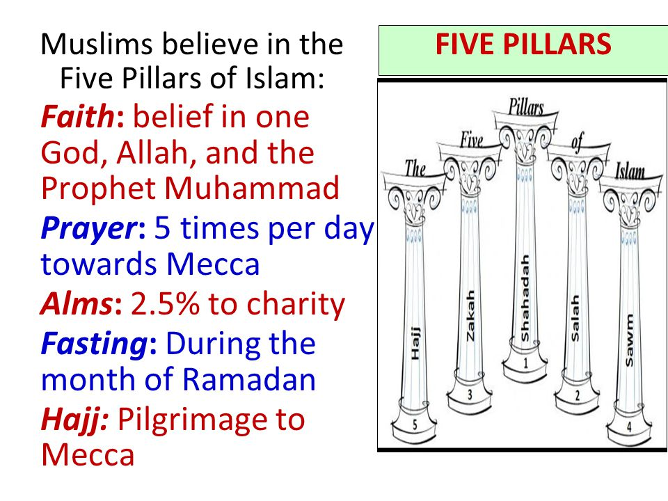 BELIEFS OF ISLAM Islam is monotheistic, worshipping only one God (the same God of Judaism and Christianity)