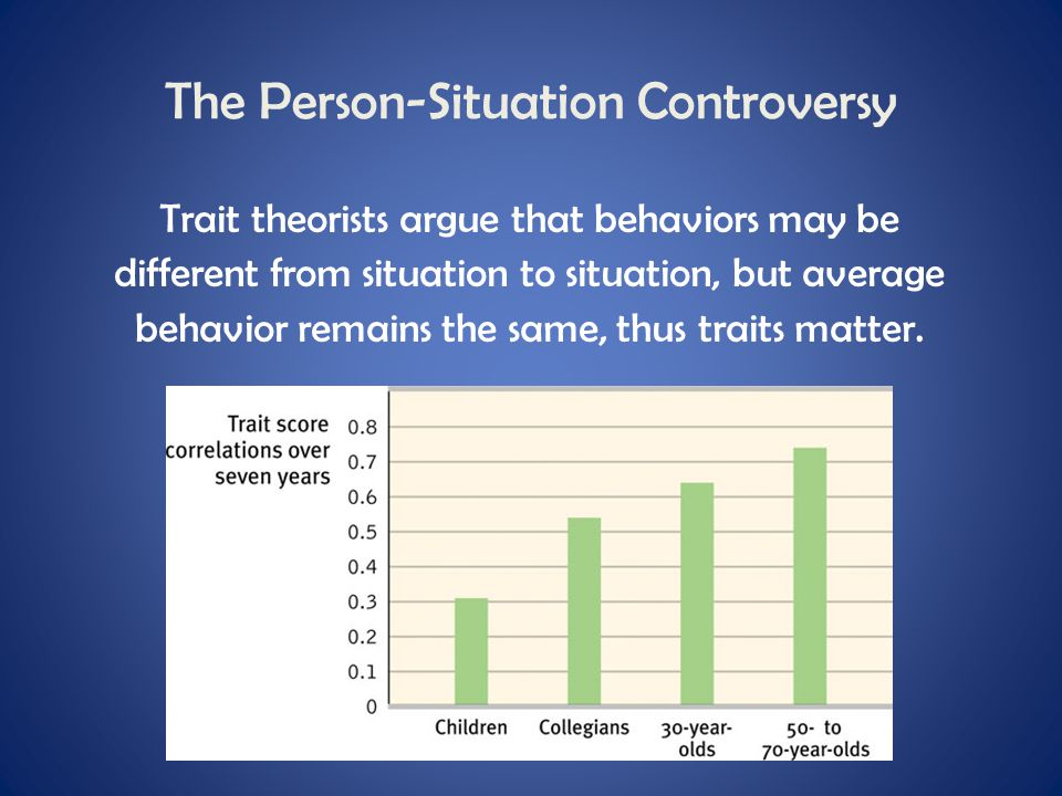 The Person-Situation Controversy Trait theorists argue that behaviors may be different from situation to situation, but average behavior remains the s