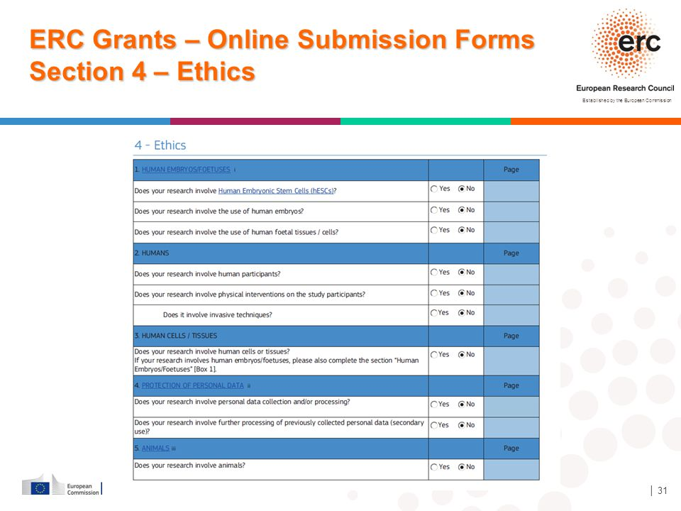 Established by the European Commission │ 31 ERC Grants – Online Submission Forms Section 4 – Ethics
