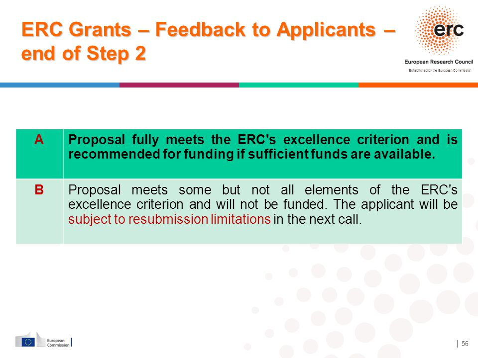 Established by the European Commission │ 56 ERC Grants – Feedback to Applicants – end of Step 2 AProposal fully meets the ERC's excellence criterion a
