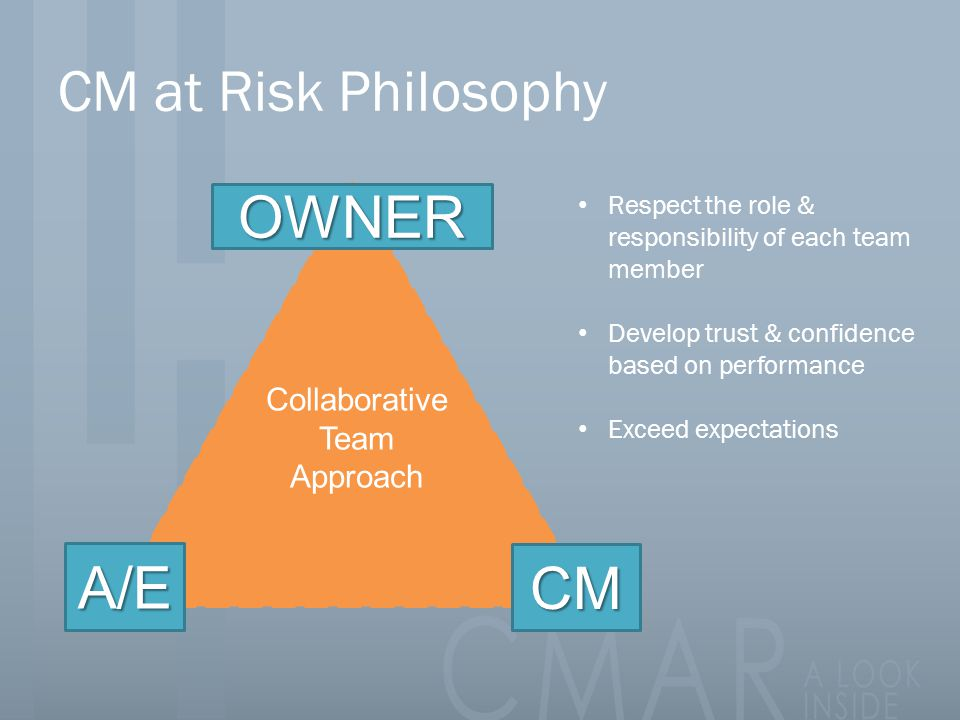 CM at Risk Philosophy OWNER A/E CM Collaborative Team Approach Respect the role & responsibility of each team member Develop trust & confidence based on performance Exceed expectations