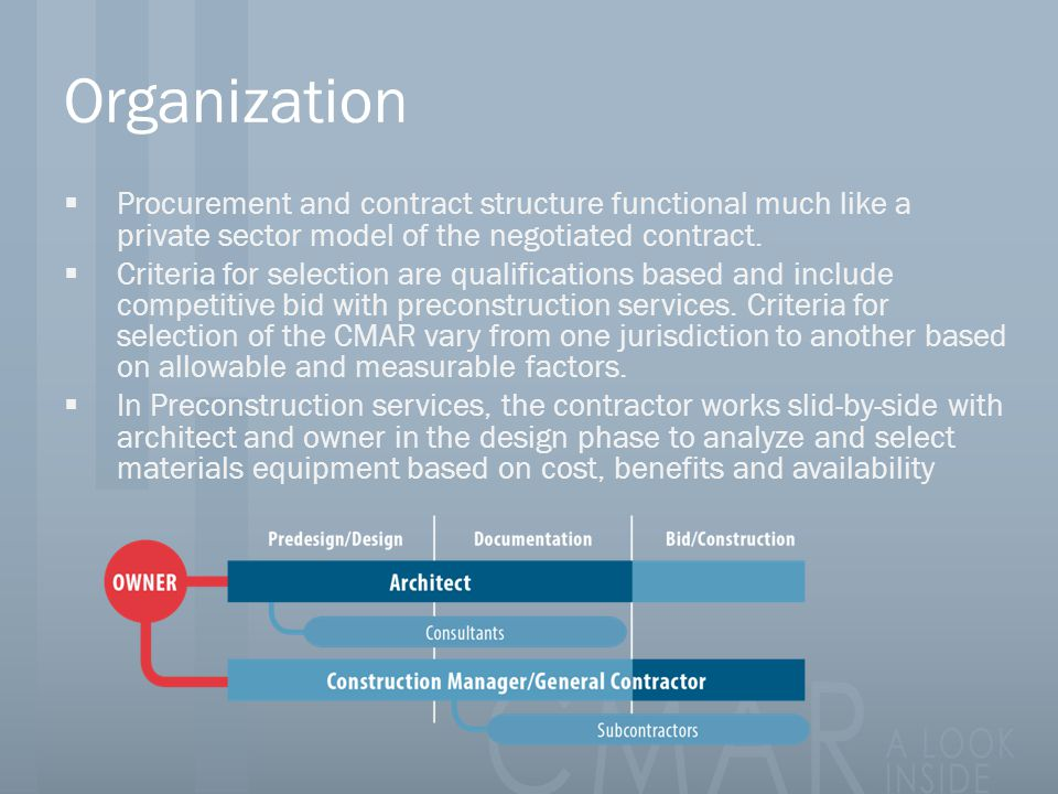 Organization  Procurement and contract structure functional much like a private sector model of the negotiated contract.