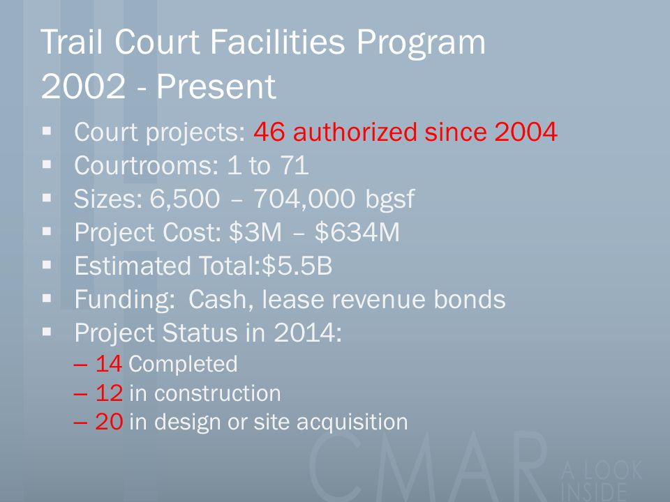 Trail Court Facilities Program 2002 - Present  Court projects: 46 authorized since 2004  Courtrooms: 1 to 71  Sizes: 6,500 – 704,000 bgsf  Project Cost: $3M – $634M  Estimated Total:$5.5B  Funding: Cash, lease revenue bonds  Project Status in 2014: – 14 Completed – 12 in construction – 20 in design or site acquisition