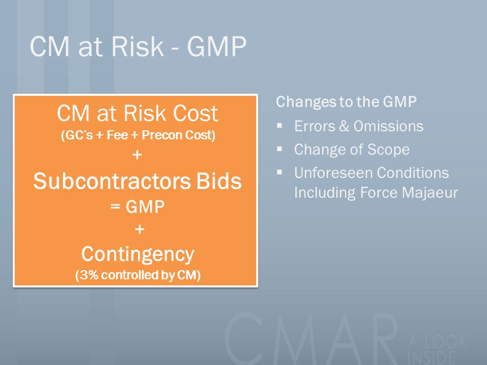CM at Risk - GMP Changes to the GMP  Errors & Omissions  Change of Scope  Unforeseen Conditions Including Force Majaeur CM at Risk Cost (GC's + Fee + Precon Cost) + Subcontractors Bids = GMP + Contingency (3% controlled by CM) CM at Risk Cost (GC's + Fee + Precon Cost) + Subcontractors Bids = GMP + Contingency (3% controlled by CM)