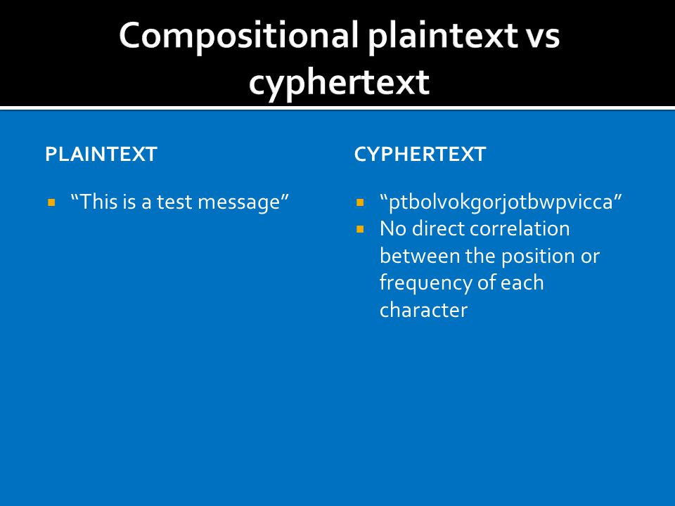 PLAINTEXT  This is a test message CYPHERTEXT  ptbolvokgorjotbwpvicca  No direct correlation between the position or frequency of each character