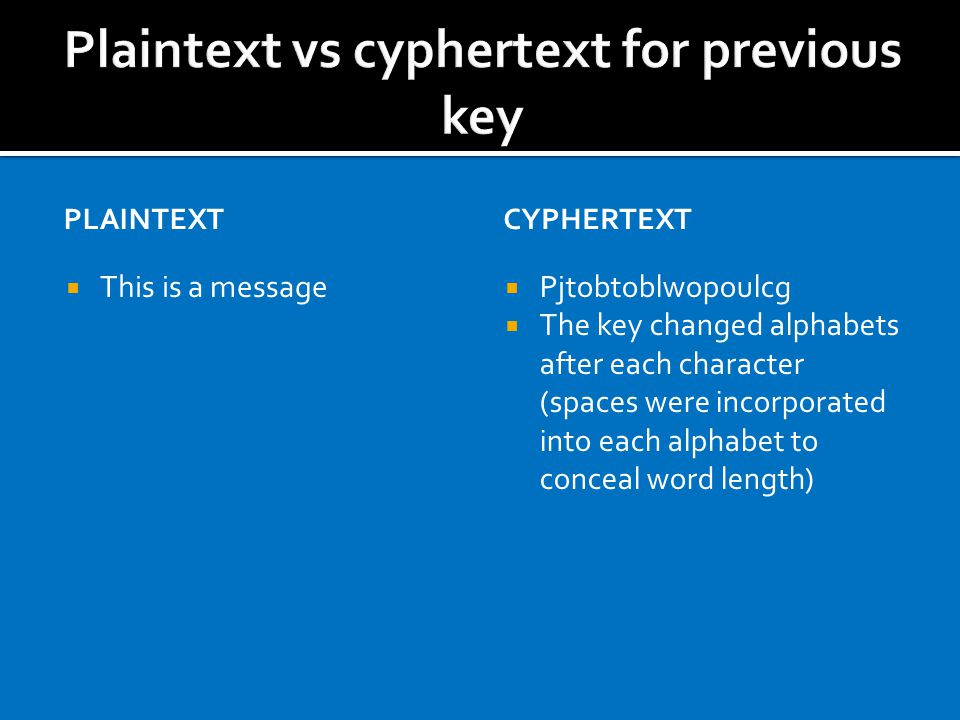 PLAINTEXT  This is a message CYPHERTEXT  Pjtobtoblwopoulcg  The key changed alphabets after each character (spaces were incorporated into each alphabet to conceal word length)