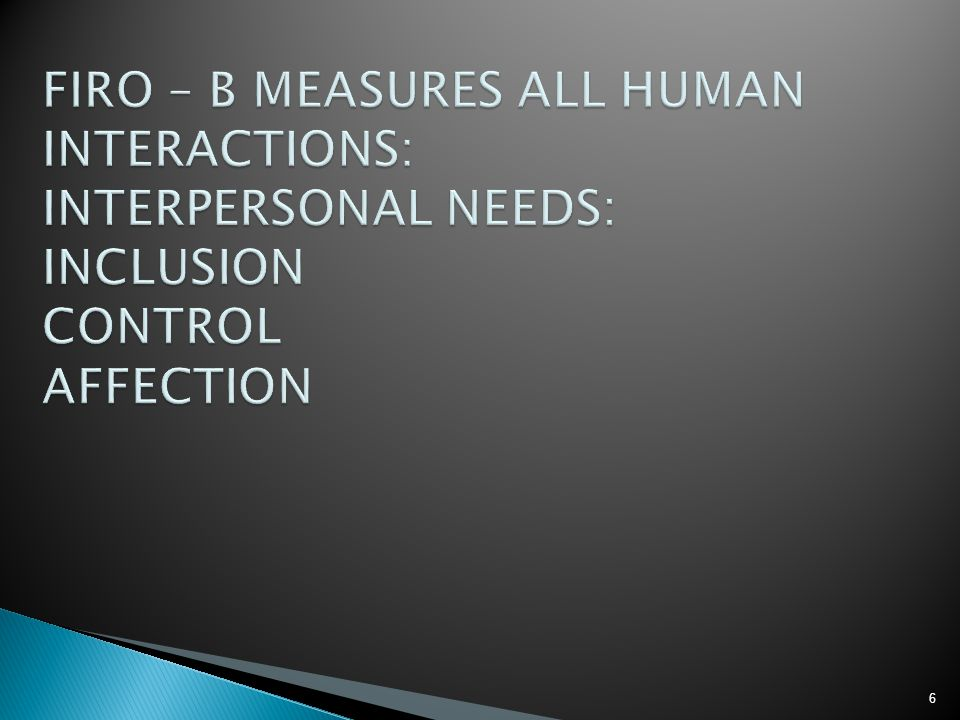 26 For each area of interpersonal need the following three types of behavior would be evident: (1) deficient, (2) excessive, and (3) ideal.