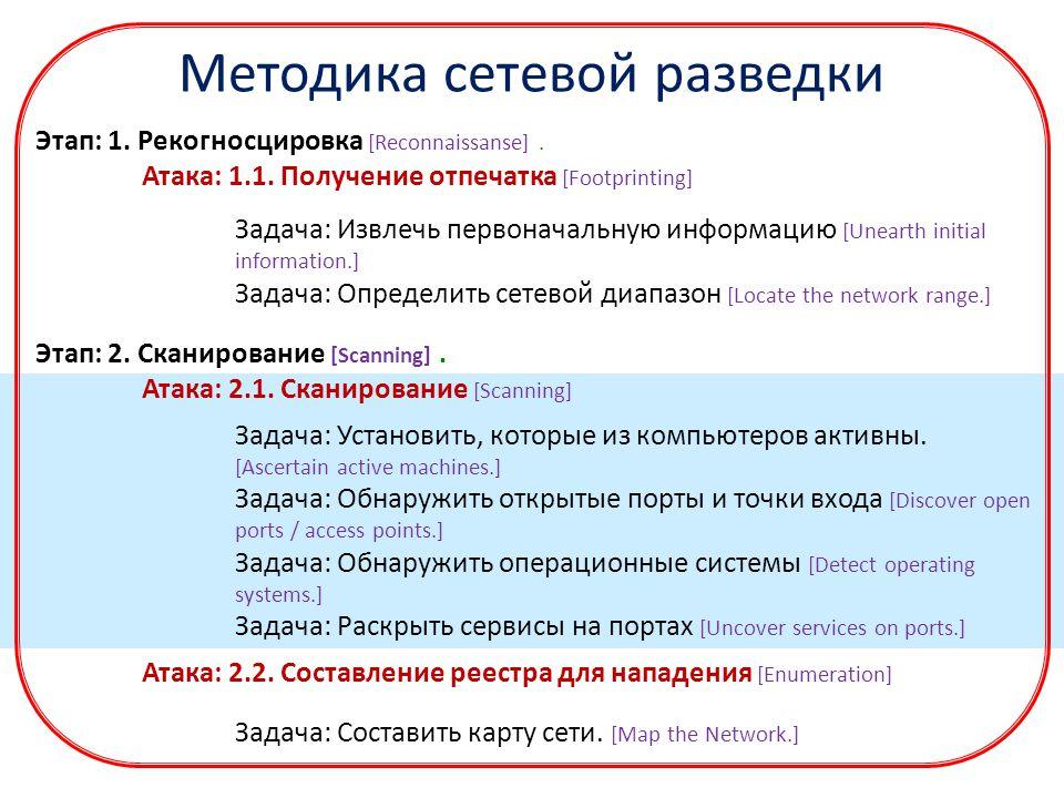 Методика сетевой разведки Задача: Извлечь первоначальную информацию [Unearth initial information.] Задача: Определить сетевой диапазон [Locate the net