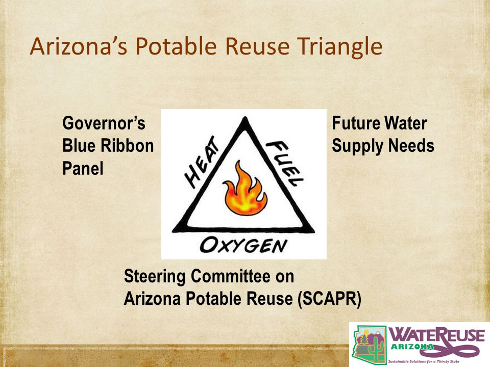 Arizona's Potable Reuse Triangle Steering Committee on Arizona Potable Reuse (SCAPR) Future Water Supply Needs Governor's Blue Ribbon Panel
