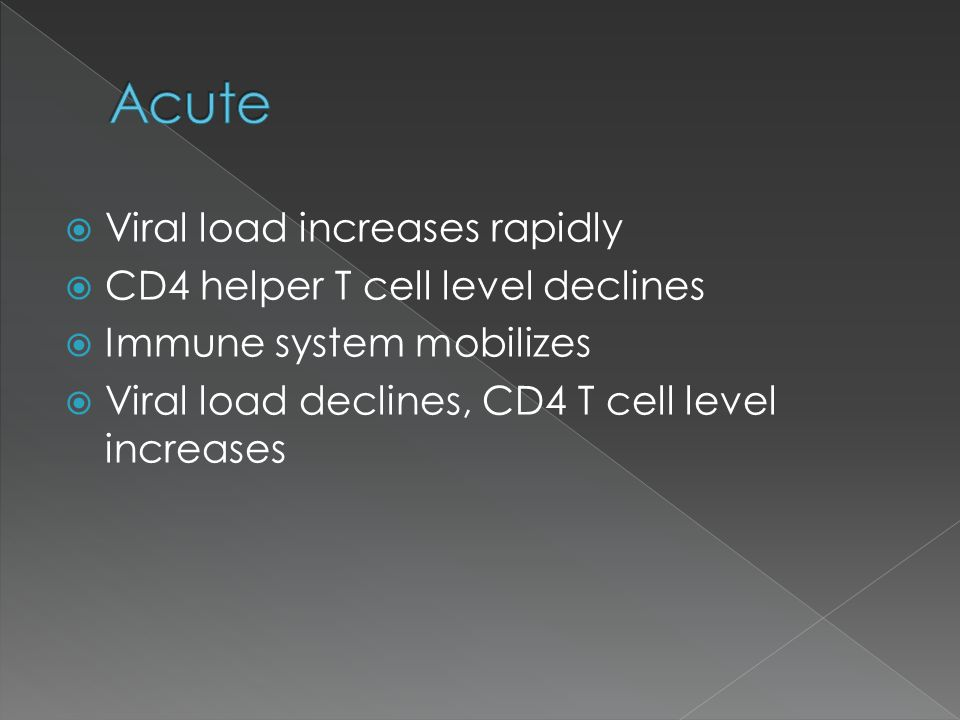  Viral load increases rapidly  CD4 helper T cell level declines  Immune system mobilizes  Viral load declines, CD4 T cell level increases