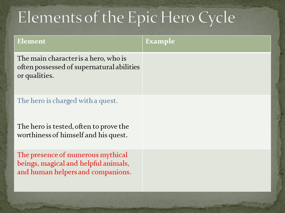 ElementExample The main character is a hero, who is often possessed of supernatural abilities or qualities.