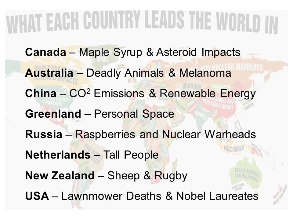 Canada – Maple Syrup & Asteroid Impacts Australia – Deadly Animals & Melanoma China – CO 2 Emissions & Renewable Energy Greenland – Personal Space Russia – Raspberries and Nuclear Warheads Netherlands – Tall People New Zealand – Sheep & Rugby USA – Lawnmower Deaths & Nobel Laureates