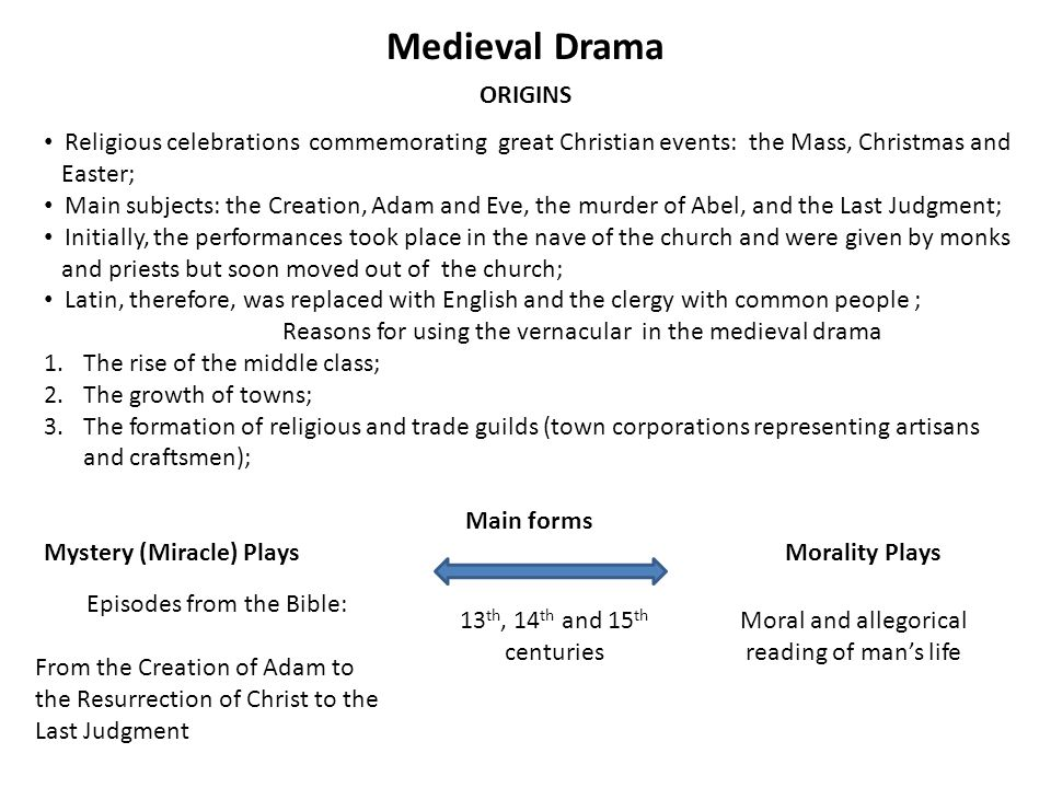 Medieval Drama Religious celebrations commemorating great Christian events: the Mass, Christmas and Easter; Main subjects: the Creation, Adam and Eve,