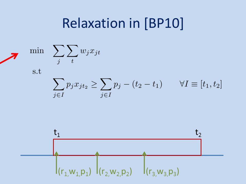 Relaxation in [BP10] t1t1 t2t2 (r 1, w 1, p 1 )(r 2, w 2, p 2 )(r 3, w 3, p 3 )