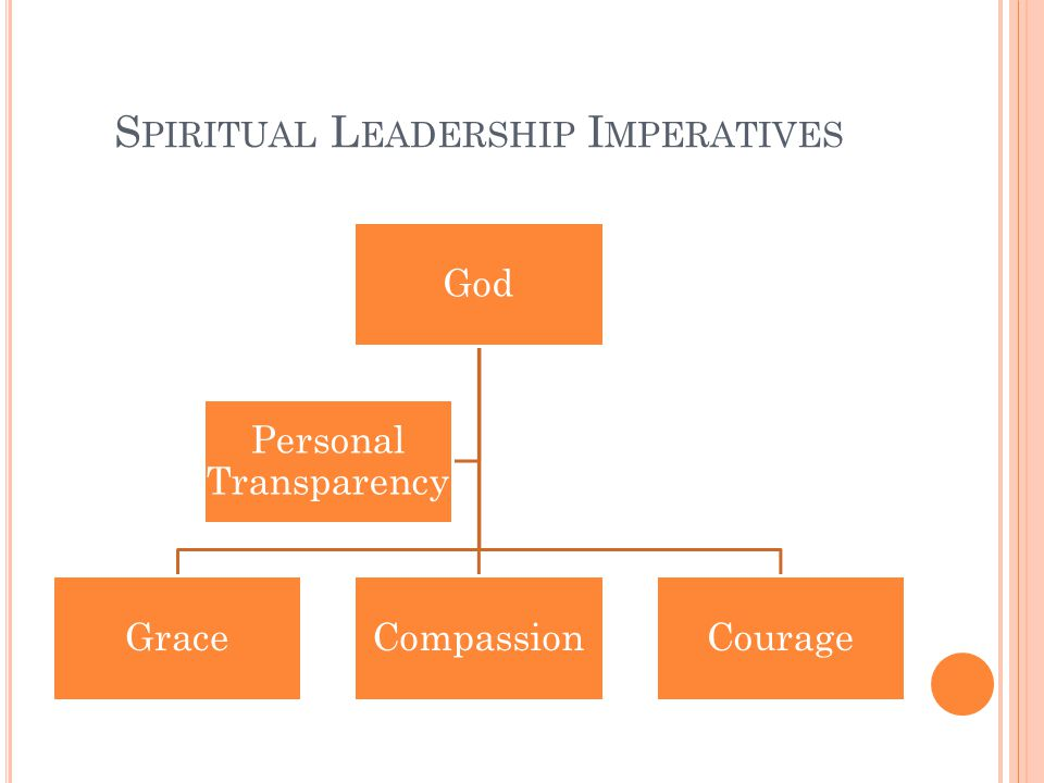 S PIRITUAL L EADERSHIP I MPERATIVES God GraceCompassionCourage Personal Transparency