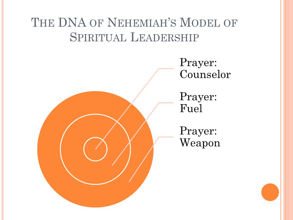 T HE DNA OF N EHEMIAH ' S M ODEL OF S PIRITUAL L EADERSHIP Prayer: Counselor Prayer: Fuel Prayer: Weapon