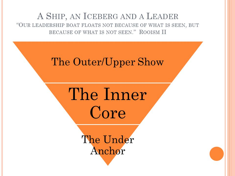 A S HIP, AN I CEBERG AND A L EADER O UR LEADERSHIP BOAT FLOATS NOT BECAUSE OF WHAT IS SEEN, BUT BECAUSE OF WHAT IS NOT SEEN. R OOISM II The Outer/Upper Show The Inner Core The Under Anchor