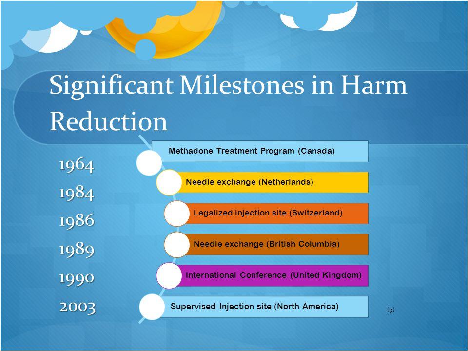 Significant Milestones in Harm Reduction 196419841986198919902003 Methadone Treatment Program (Canada) Needle exchange (Netherlands) Legalized injection site (Switzerland) Needle exchange (British Columbia) International Conference (United Kingdom) Supervised Injection site (North America) (3)