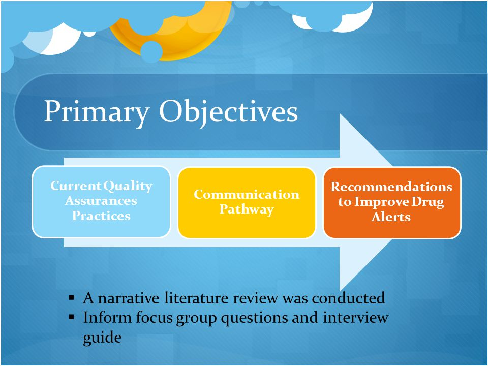 Primary Objectives Current Quality Assurances Practices Communication Pathway Recommendations to Improve Drug Alerts  A narrative literature review was conducted  Inform focus group questions and interview guide