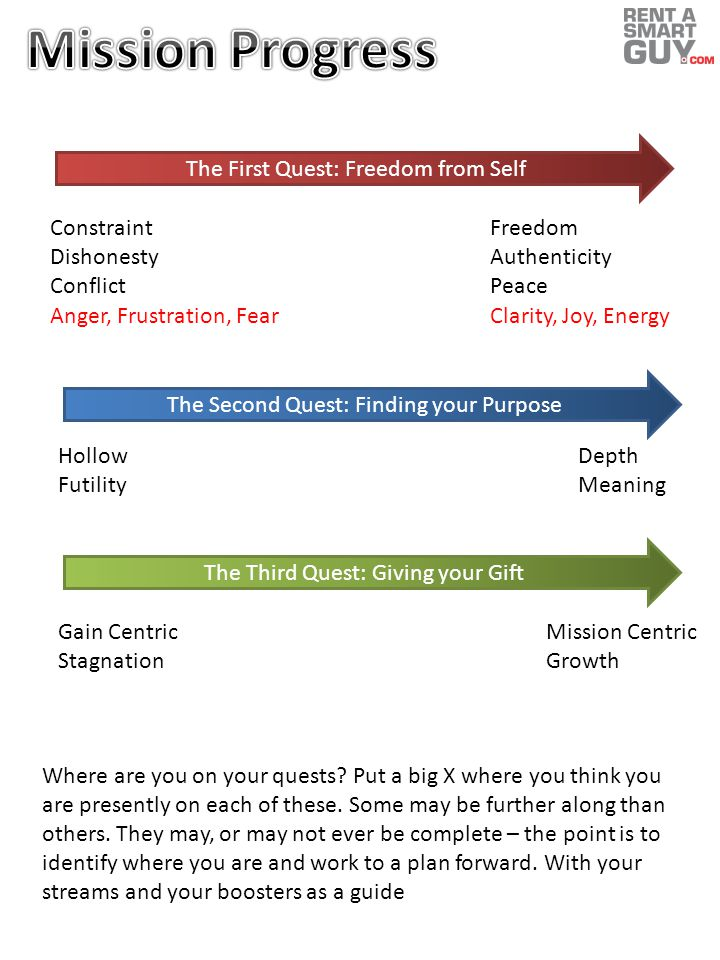 The First Quest: Freedom from Self Freedom Authenticity Peace Constraint Dishonesty Conflict The Second Quest: Finding your Purpose Depth Meaning Hollow Futility The Third Quest: Giving your Gift Mission Centric Growth Gain Centric Stagnation Where are you on your quests.