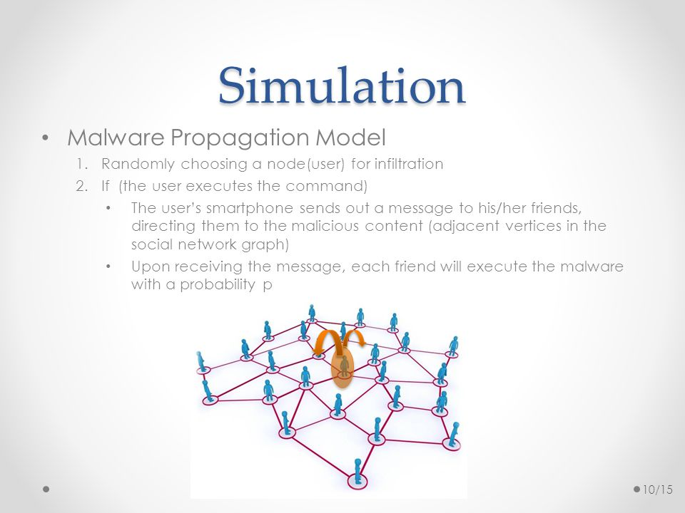 Simulation Malware Propagation Model 1.Randomly choosing a node(user) for infiltration 2.If (the user executes the command) The user's smartphone sends out a message to his/her friends, directing them to the malicious content (adjacent vertices in the social network graph) Upon receiving the message, each friend will execute the malware with a probability p 10/15