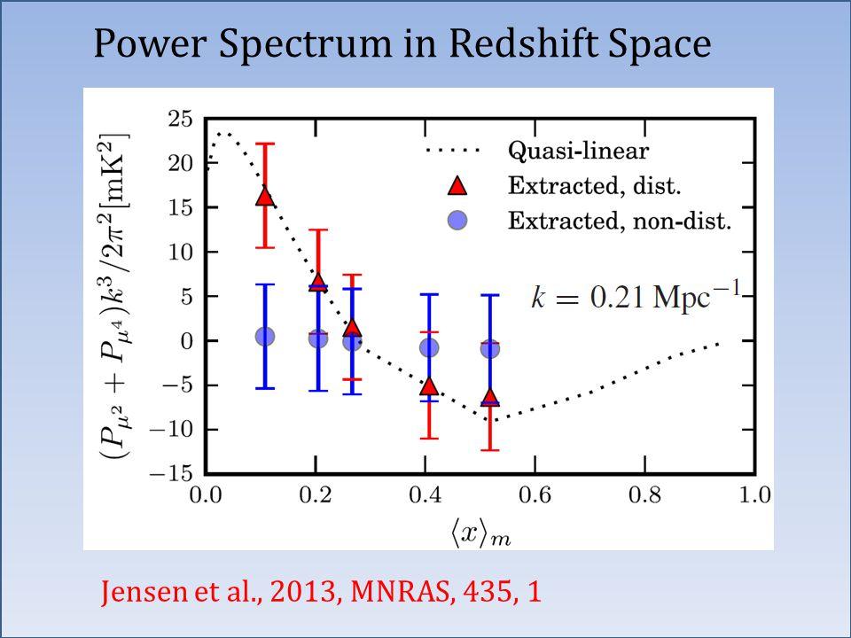 Power Spectrum in Redshift Space Jensen et al., 2013, MNRAS, 435, 1