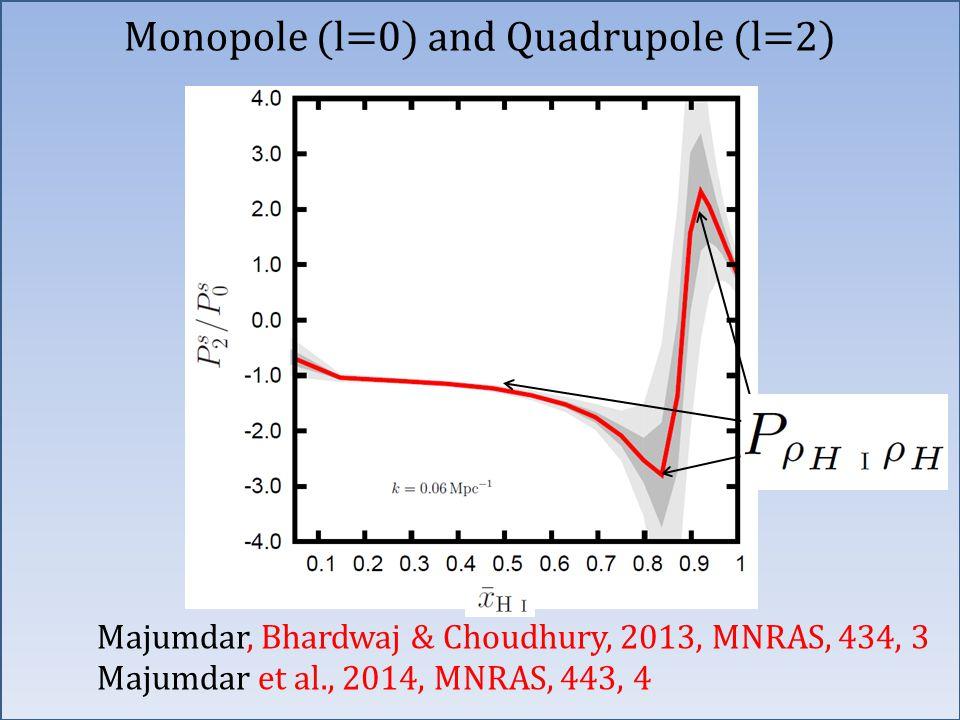 Monopole (l=0) and Quadrupole (l=2) Majumdar, Bhardwaj & Choudhury, 2013, MNRAS, 434, 3 Majumdar et al., 2014, MNRAS, 443, 4