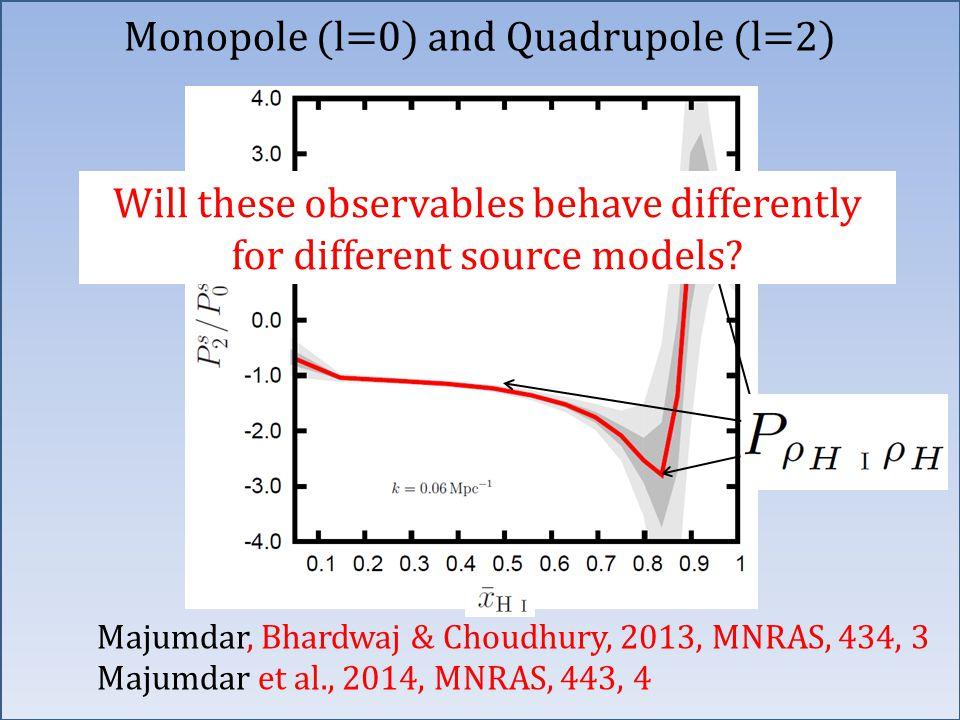 Monopole (l=0) and Quadrupole (l=2) Majumdar, Bhardwaj & Choudhury, 2013, MNRAS, 434, 3 Majumdar et al., 2014, MNRAS, 443, 4 Will these observables behave differently for different source models