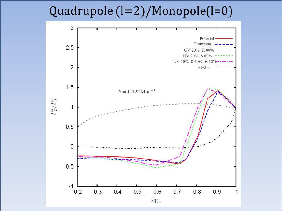 Quadrupole (l=2)/ Monopole(l=0)