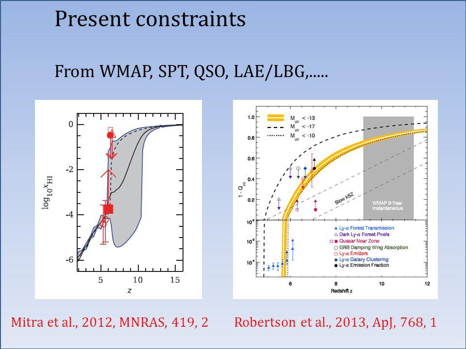 Robertson et al., 2013, ApJ, 768, 1Mitra et al., 2012, MNRAS, 419, 2 Present constraints From WMAP, SPT, QSO, LAE/LBG,.....