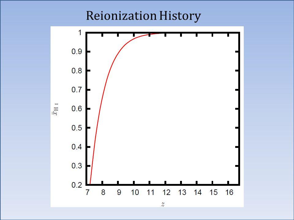 Reionization History