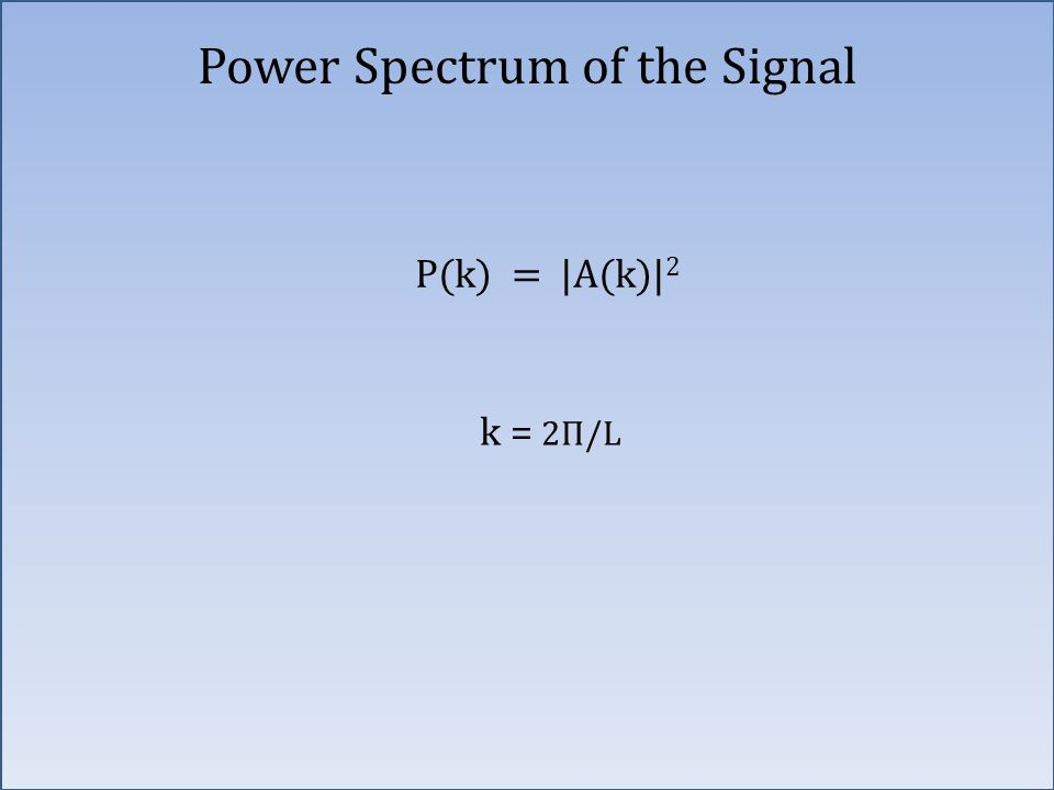Power Spectrum of the Signal P(k) = |A(k)| 2 k = 2Π/L