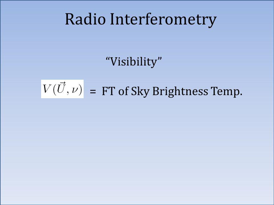 "Radio Interferometry ""Visibility"" = FT of Sky Brightness Temp."