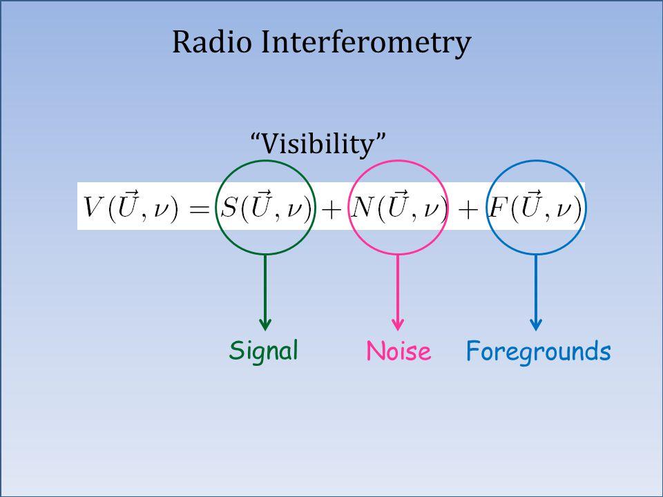 Radio Interferometry Visibility Signal NoiseForegrounds