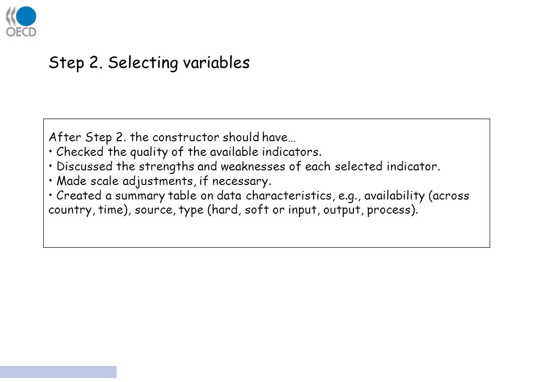 Step 2. Selecting variables After Step 2.