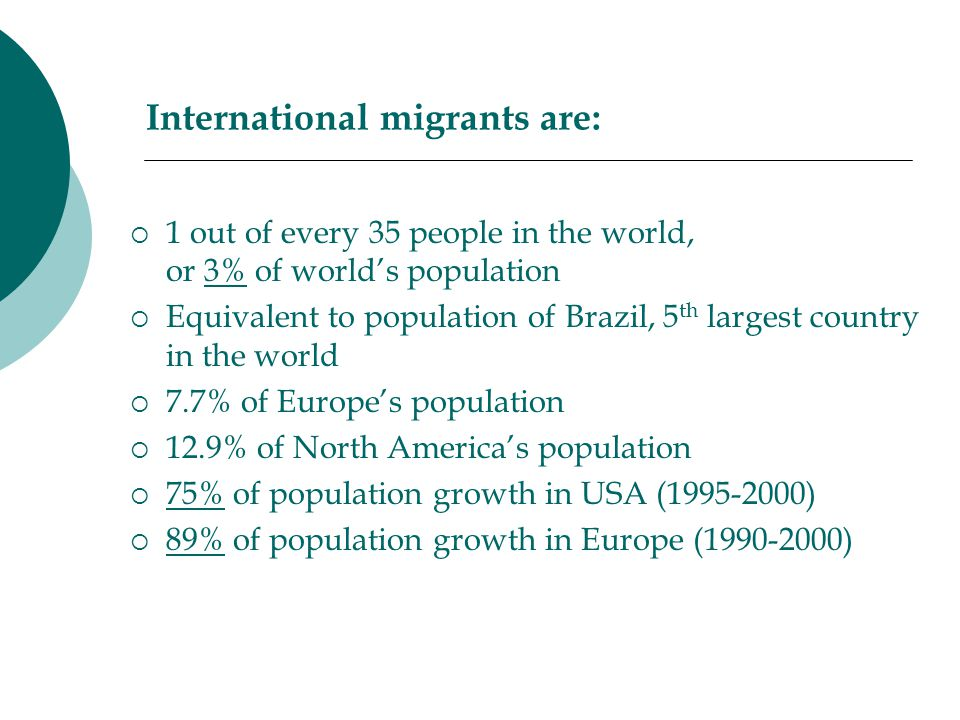 International migrants are:  1 out of every 35 people in the world, or 3% of world's population  Equivalent to population of Brazil, 5 th largest country in the world  7.7% of Europe's population  12.9% of North America's population  75% of population growth in USA (1995-2000)  89% of population growth in Europe (1990-2000)