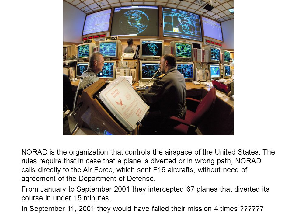 NORAD is the organization that controls the airspace of the United States.