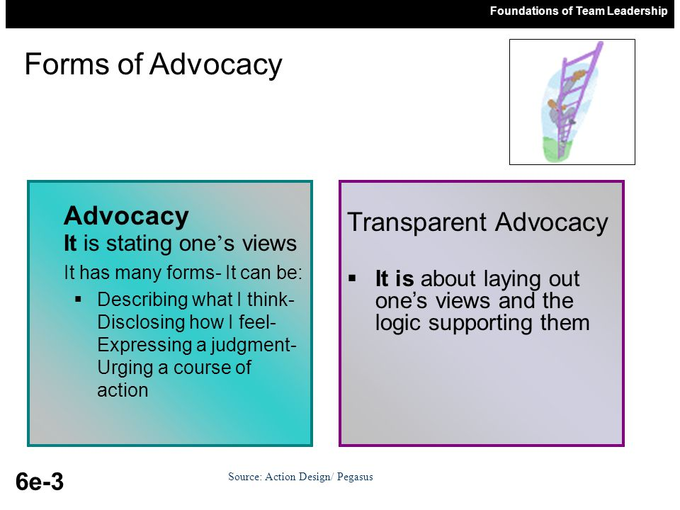 Foundations of Team Leadership 6e-3 Advocacy It is stating one ' s views It has many forms- It can be:  Describing what I think- Disclosing how I feel- Expressing a judgment- Urging a course of action Transparent Advocacy  It is about laying out one's views and the logic supporting them Forms of Advocacy Source: Action Design/ Pegasus