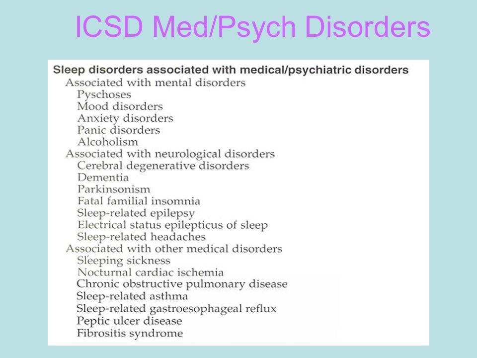 ICSD Parasomnias